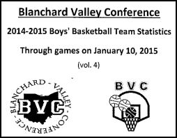 BVC Boy's Basketball Stats and Standings – Week 4 – Jan. 10