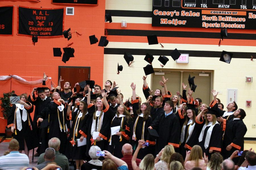 Reminder: NB Graduation Plans for 2020
