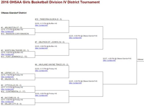 GBB 2016 Tournament District Bracket
