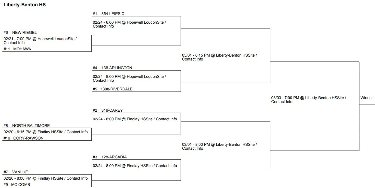Lady Tigers Open Tournament Play Tonight