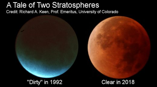 LUNAR ECLIPSES AND CLIMATE CHANGE: