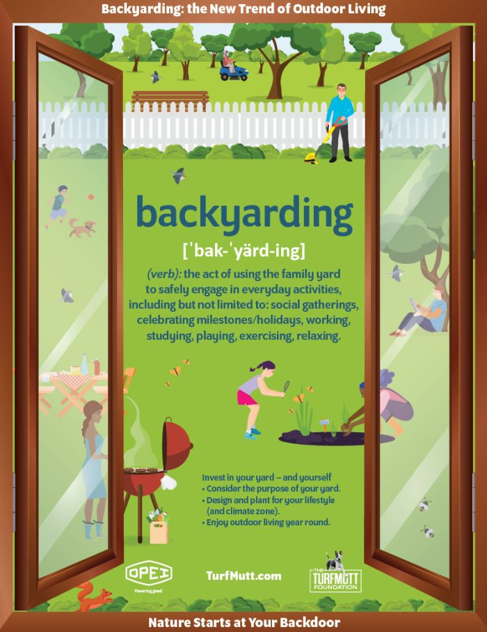 """""""Backyarding"""" is a Trendy Thing"""
